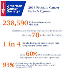 cancer by the numbers american cancer society facts and