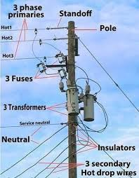 an electric pole pulling my wire pinterest lineman