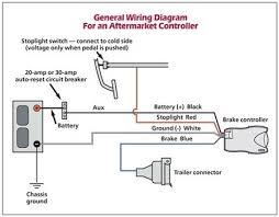 primus iq wiring diagram on primus images free download wiring