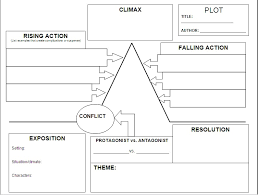 elements of plot worksheet free worksheets library download and