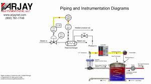 basic process control the piping u0026 instrumentation diagram youtube