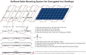 Mounting System Solar Panels Mounting Systems