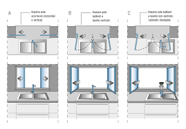 kitchen space needs and dimensions planning valcucine