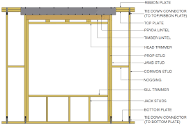 Typical Floor Framing Plan by Framing Construction Tools Bing Images U2026 Pinteres U2026