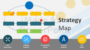 templates of ppt strategy map templates editable powerpoint