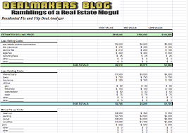 Estate Investment Spreadsheet Template by 10 Free Estate Spreadsheets Estate Finance