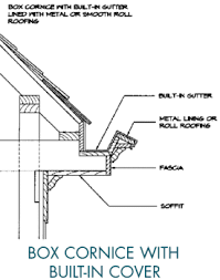 Gutter Estimate Sheet by Gutters And Spouts House Web