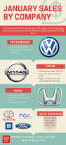 volkswagen logo 2017 png volkswagen sales increase as the industry slows down ny daily news