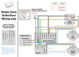 House Schematics by House Wiring Notes U2013 Ireleast U2013 Readingrat Net