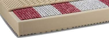 materasso memory molle insacchettate materasso molle indipendenti idee di design per la casa badpin us