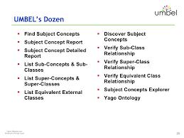 Super Concepts by Umbel U0027s Dozen U003cul U003e U003cli U003efind Subject Concepts