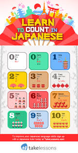 learn to count japanese numbers 1 10 infographic