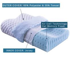 best bed pillows for neck pain top 5 best pillows for neck and shoulder pain reviewed