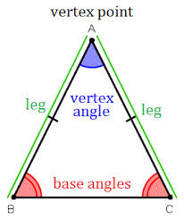 isosceles and equilateral triangles wyzant resources