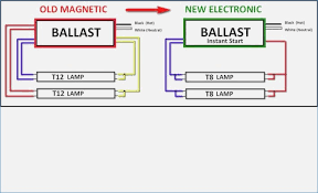 how to wire a 2 l ballast 2 l ballast wiring diagram crayonbox co