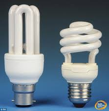 light bulbs banned by the eu could make a comeback after tech