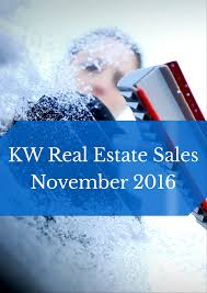 kw sales mortgage blog kitchener waterloo mortgage architects