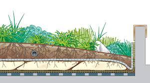 come realizzare un giardino pensile come realizzare un tetto verde bricoportale fai da te e bricolage