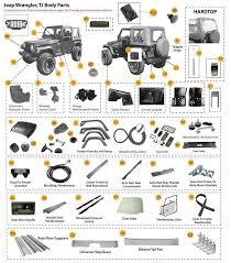 97 jeep wrangler parts jeep wrangler parts and accessories 97 06 tj tjl morris