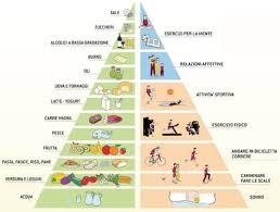 alimenti per combattere la stitichezza colon irritabile o sindrome dell intestino irritabile ibs quale