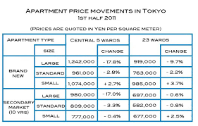 average cost of apartment 28 average cost of apartment the average cost of renting