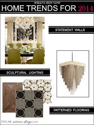 2014 home trends home trends archives page 2 of 3 stellar interior design