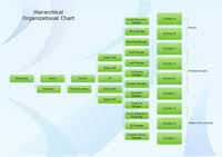 organizational chart templates free download