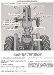 rusty bucks ranch allis chalmers farm tractor manuals index