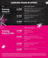 black friday deals phones t mobile goes holicray cray just starts giving away free phones