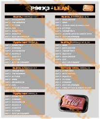 p90x3 workout schedule free pdf calendars for all phases