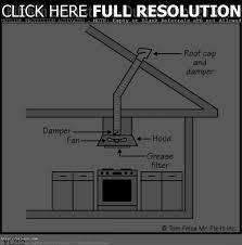 commercial kitchen hood design best kitchen designs