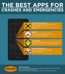 the best apps for crashes and emergencies u2014 flex fleet rental
