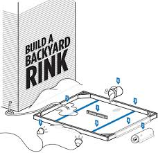 Build A Backyard Ice Rink How To Backyard Skating Rink Crebnow Com