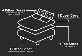 Who Invented The Duvet Smart Bedding U2013 Never Make Your Bed Again By Marshall U0026 Jon