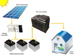 layout non grid grossky solar ongrid offgrid power plant