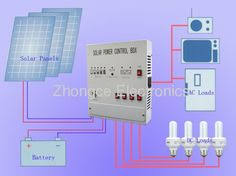simple solar panel wiring diagram the site that this belongs to