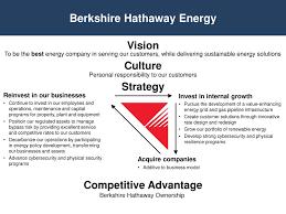 berkshire hathaway energy edgar filing documents for 0001081316 17 000012