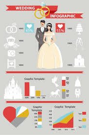 wedding expenses wedding expenses statistics infographic vector vector business