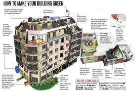 Native Home Design News Building An Eco Friendly Home Http Technologygreenenergy