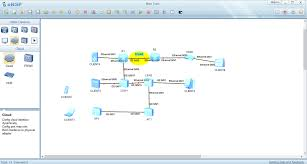 Route Map Cisco by Iptel Solutions One Of Our Engineers Recently Attended A Two Day