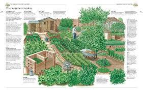 self sustaining garden year round self sufficient garden garden decor pinterest
