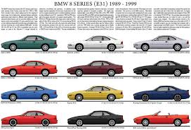 bmw car posters bmw car posters