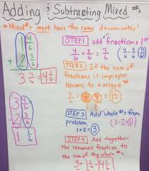 chapter 7 anchor charts mrs stevenson u0027s rising academic stars