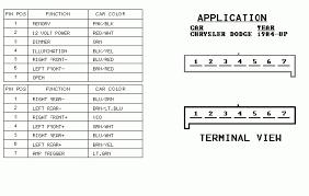 dodge omni stereo wiring diagram wiring diagram weick