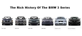 the history of bmw cars bmw 3 series the history of a true legend ruelspot com