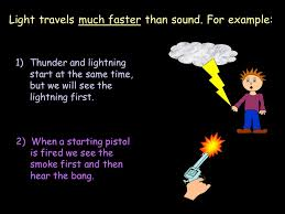 which travels faster light or sound images Light and sound in this unit properties of light reflection jpg