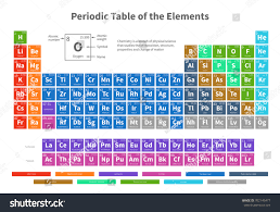 periodic table element cells aviongoldcorp