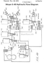 smith brothers services meyer e 46 e 47 e 48 patent drawings