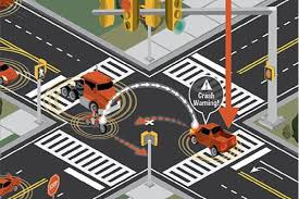 wireless vehicle to vehicle communication would be required in new