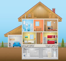 healthy homes living room tn gov